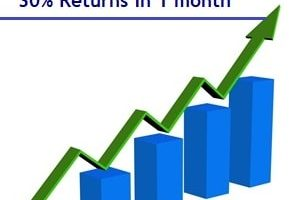 List of Top 15 International Mutual Funds in 2020 - Upto 30percent returns