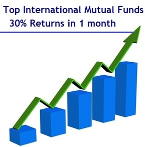 15 Top Performing International Mutual Funds – 30% Returns in 1 month – What is cooking?