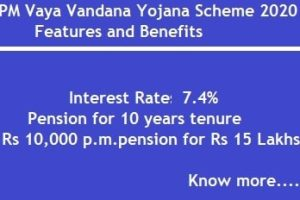 PM Vaya Vandana Yojana LIC Pension Plan – Features, Benefits and How to buy