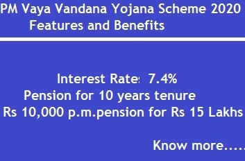 7.4% PM Vaya Vandana Yojana Pension Plan – Features, Benefits and How to buy?