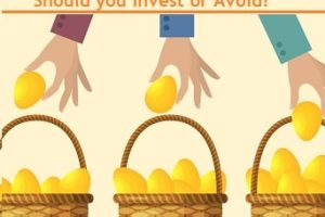 BOI Axa Multi Cap Fund NFO Review