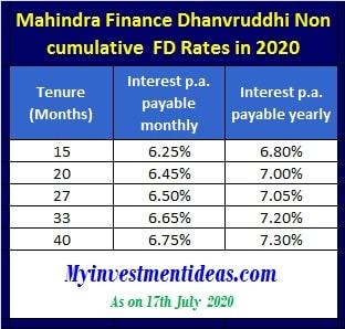 Mahindra Finance FD Rates 2020 - Dhanvruddhi non-cumulative scheme
