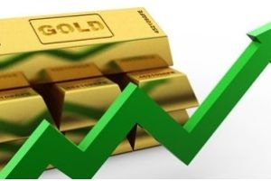 Why Gold Prices are rising in India and should you invest now in 2020