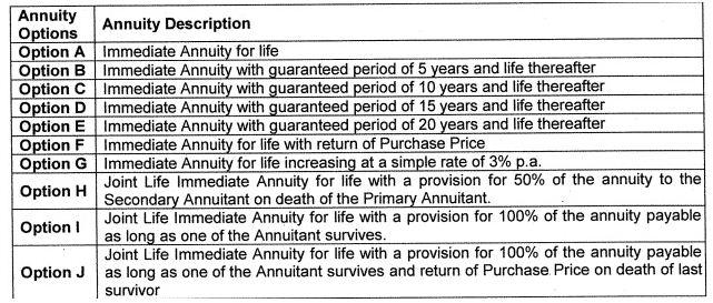 LIC Jeevan Akshay VII - Immediate annuity - 10 options details