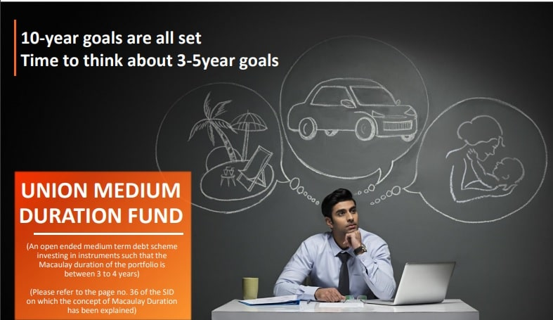 Union Medium Duration Fund NFO - Issue details, reasons to invest and risk factors