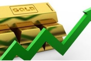 Why-Gold-Prices-are-rising-in-India-and-should-you-invest-now-in-2020
