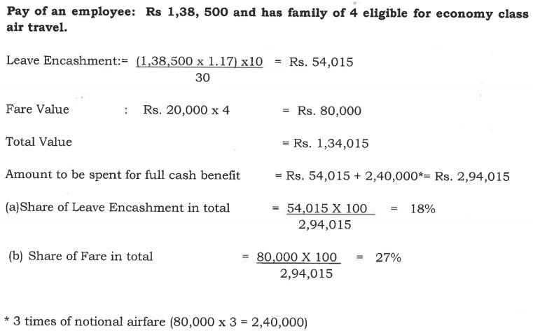 LTC cash Voucher Scheme – Calculation - Example