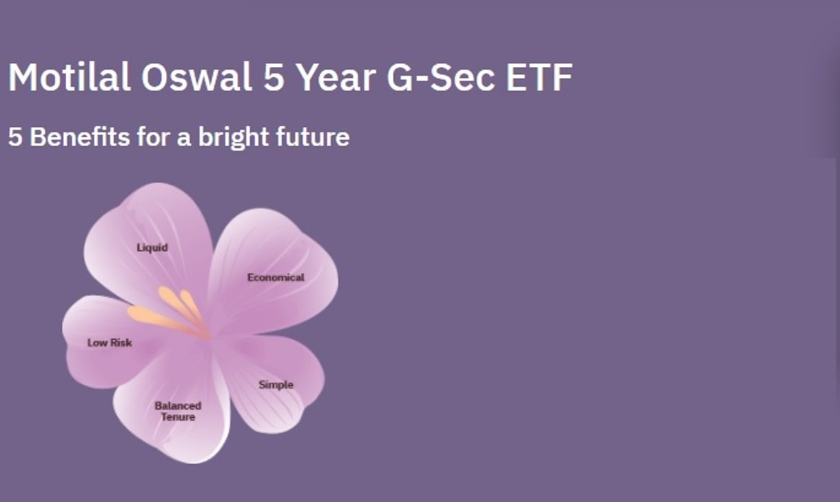 Motilal Oswal 5 Year G-Sec ETF – Can we expect past performance of 9.5% annualized returns of Index?