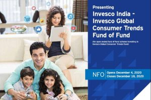 Invesco Global Consumer Trends Fund (FoF) - NFO Review