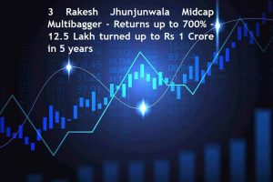 These 3 Rakesh Jhunjunwala Midcap Multibagger stocks gave up to 700percent returns - 12.5 Lakh turned up to Rs 1 Crore in 5 years