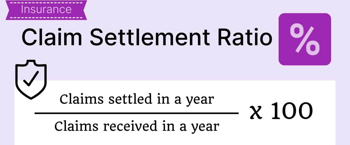 Life Insurance Claim Settlement Ratio 2019-2020 [Published in 2021]