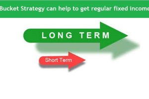 How Bucket Strategy can help to get regular fixed income