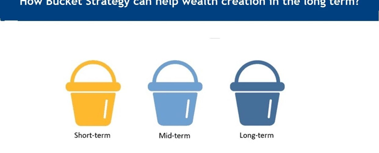 How Bucket Strategy can help wealth creation in the long term