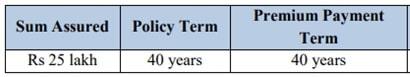 LIC Saral Jeevam Bima - Illustration - Sum Assured, Policy term and premium payment term