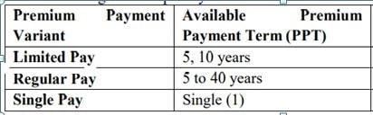 LIC Saral Jeevam Bima - Premium Payment Term Options