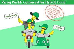 Parag Parikh Conservative Hybrid Fund – NFO Review