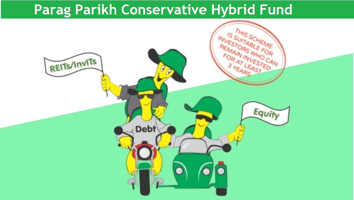 Parag Parikh Conservative Hybrid Fund – NFO Review