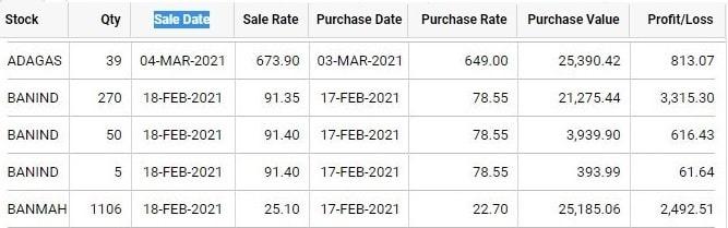 Suresh KP Short Term Trading - Screen-2