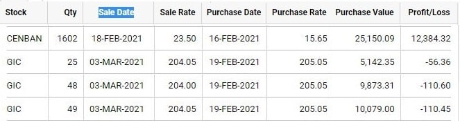 Suresh KP Short Term Trading - Screen-3