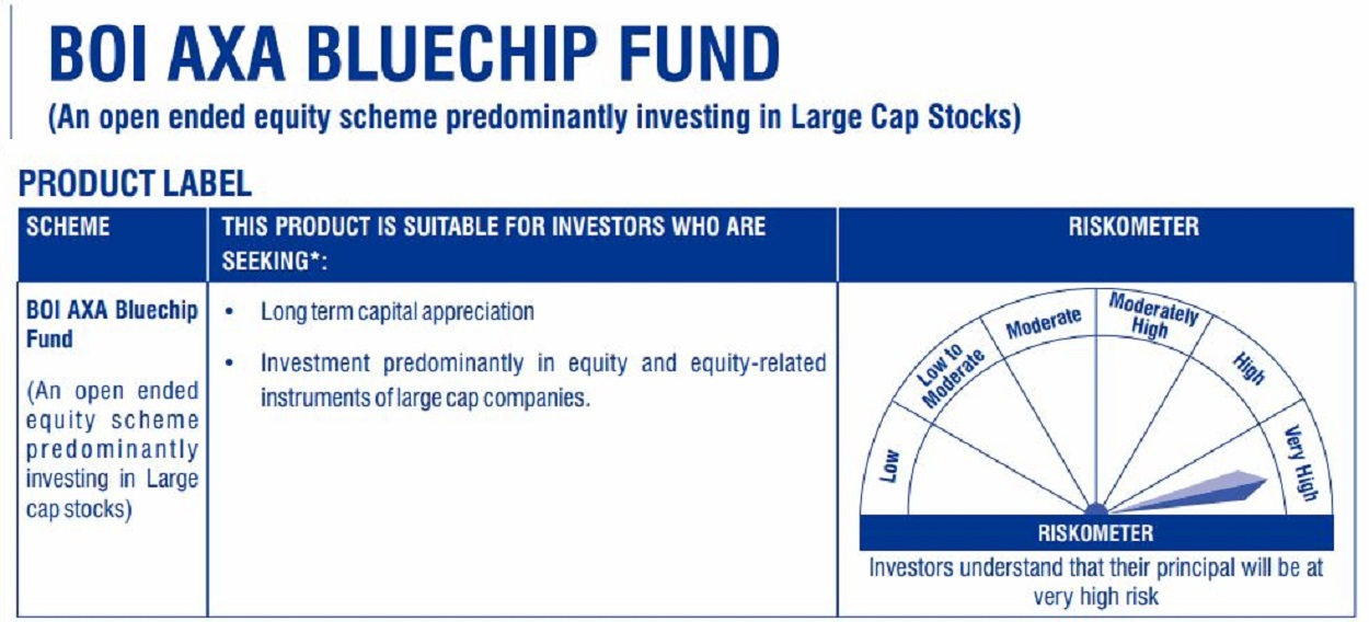 BOI Axa Bluechip Fund NFO Review - With product label