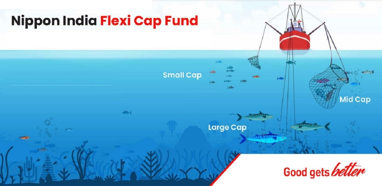 Nippon India Launches Flexi Cap Fund – NFO Review